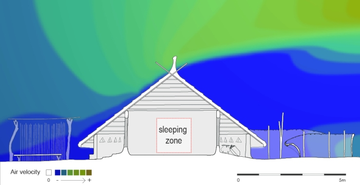 01. air velocity mud house sleeping zone